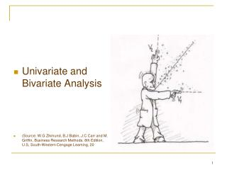 Univariate and Bivariate Analysis