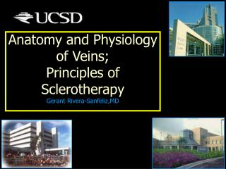Anatomy and Physiology of Veins; Principles of Sclerotherapy Gerant Rivera-Sanfeliz,MD