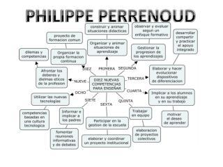 PHILIPPE  PERRENOUD