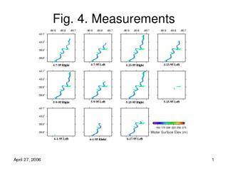 Fig. 4. Measurements