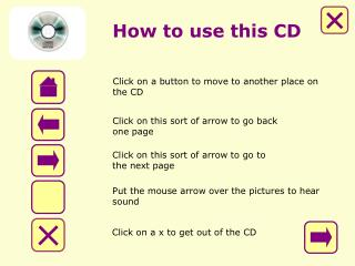 How to use this CD