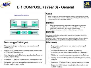 B.1 COMPOSER (Year 3) - General