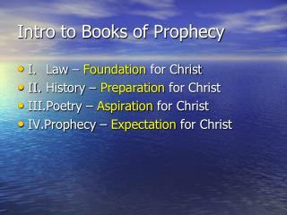 Intro to Books of Prophecy