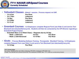 FY11 NAVAIR AIRSpeed Courses  Currently Scheduled