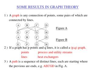 SOME RESULTS IN GRAPH THEORY