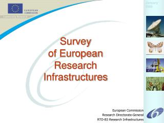 Survey of European Research Infrastructures