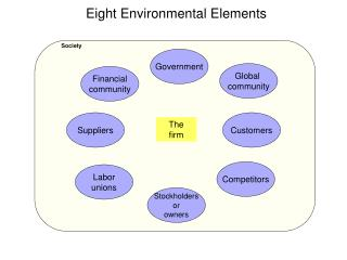 Eight Environmental Elements