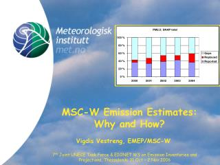 MSC-W Emission Estimates: Why and How?