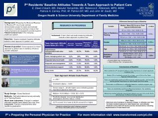 P 4 Residents' Baseline Attitudes Towards A Team Approach to Patient Care