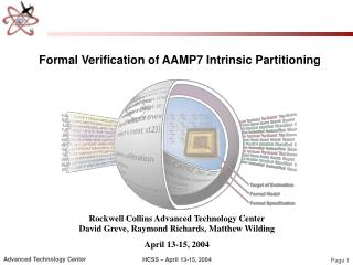 Formal Verification of AAMP7 Intrinsic Partitioning