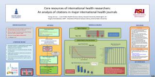 Core resources of international health researchers: