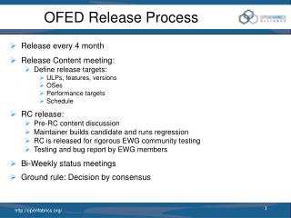 OFED Release Process