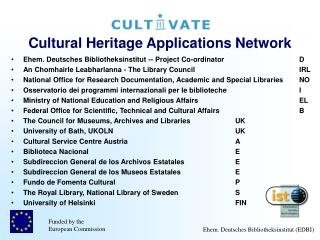 Cultural Heritage Applications Network