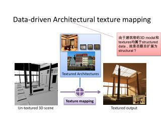 Data-driven Architectural texture mapping