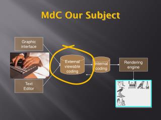 MdC Our Subject