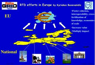 RTD efforts in Europe  by Kyriakos Baxevanidis