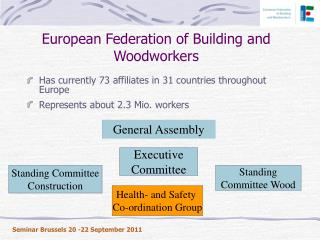 European Federation of Building and Woodworkers