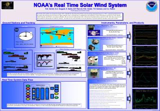 NOAA's Real Time Solar Wind System