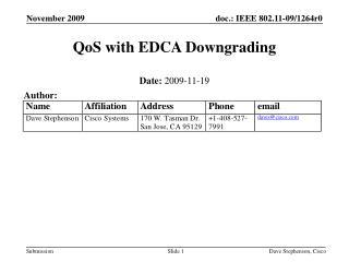 QoS with EDCA Downgrading