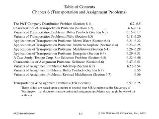 Table of Contents Chapter 6 (Transportation and Assignment Problems)