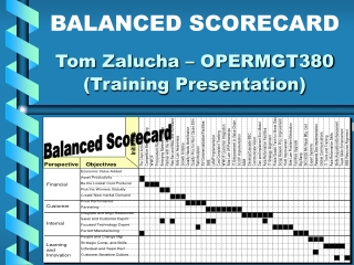 The Balanced Scorecard Approach  for  Business to Business