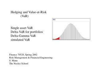 Hedging and Value-at-Risk (VaR) Single asset VaR  Delta-VaR for portfolios Delta-Gamma VaR