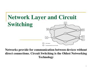 Network Layer and Circuit Switching