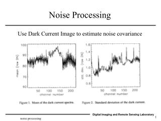 Noise Processing