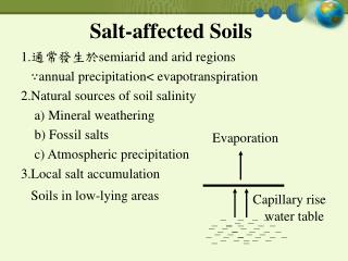 Salt-affected Soils