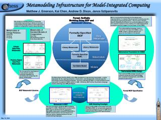 Metamodeling Infrastructure for Model-Integrated Computing