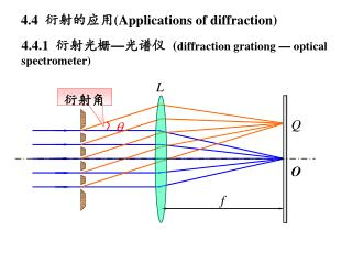 4. 4 衍射的应用 ( Applications of diffraction)
