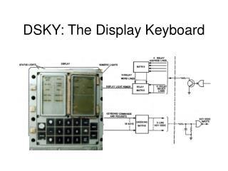 DSKY: The Display Keyboard