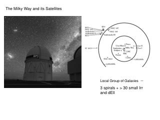 The Milky Way and its Satellites