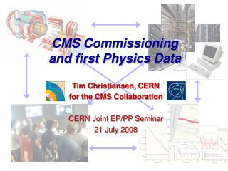 CMS Commissioning  and first Physics Data