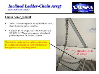 Inclined Ladder-Chain Arrgt NSWCCD-SSES Code 974