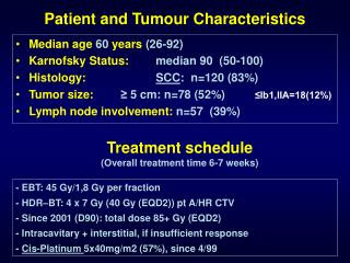 Patient and Tumour Characteristics