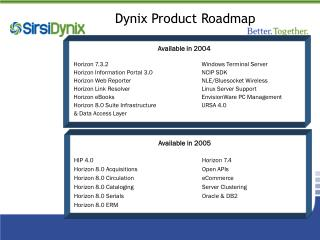 Dynix Product Roadmap