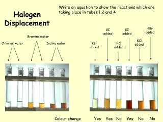 Halogen Displacement