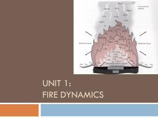 UNIT 1: FIRE DYNAMICS