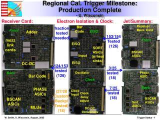 Regional Cal. Trigger Milestone: Production Complete - U. Wisconsin