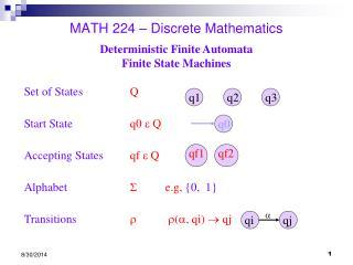 MATH 224 – Discrete Mathematics