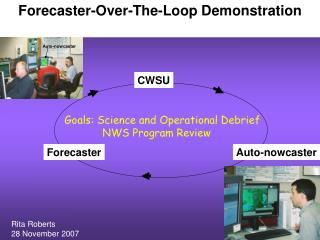 Forecaster-Over-The-Loop Demonstration