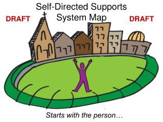Self-Directed Supports System Map