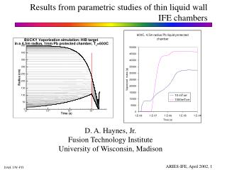 Results from parametric studies of thin liquid wall IFE chambers