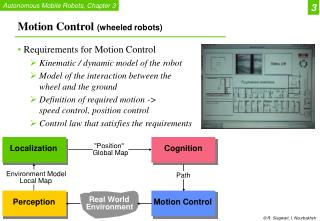 Motion Control  (wheeled robots)