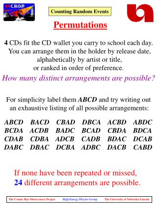 Permutations 4  CDs fit the CD wallet you carry to school each day.