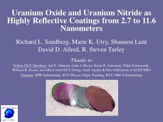 Uranium Oxide and Uranium Nitride as Highly Reflective Coatings from 2.7 to 11.6 Nanometers