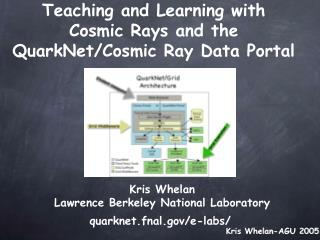 Teaching and Learning with  Cosmic Rays and the QuarkNet/Cosmic Ray Data Portal