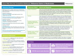 Websense Offerings