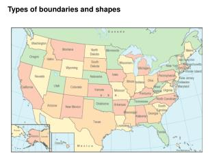Types of boundaries and shapes